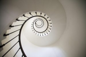 growth mindset is like a spiral staircase