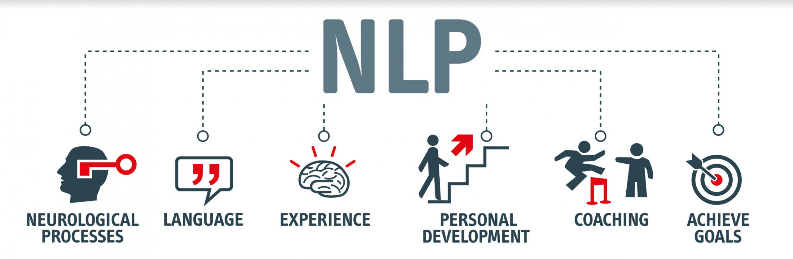 6 Facts About NLP Practitioners