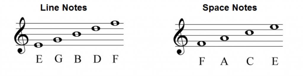 treble music sheet