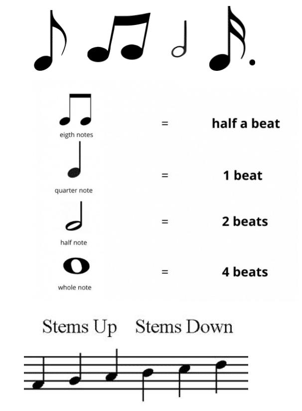 notes on sheet music tricks